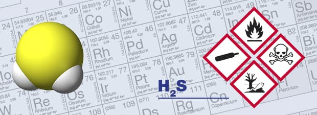 hydrogen sulfide detectors and H2S respirators for better safety against organic vapors