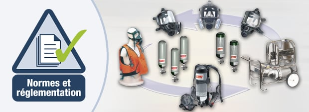Respiratory protective equipment standards and regulations